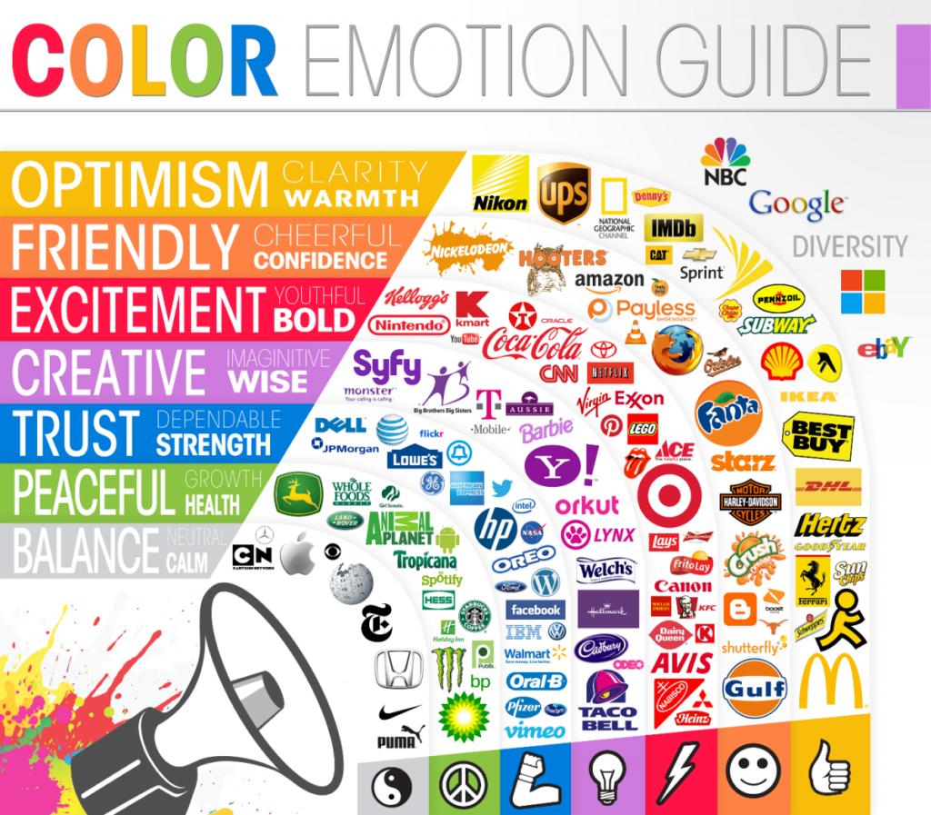 Guía de la emoción de los colores