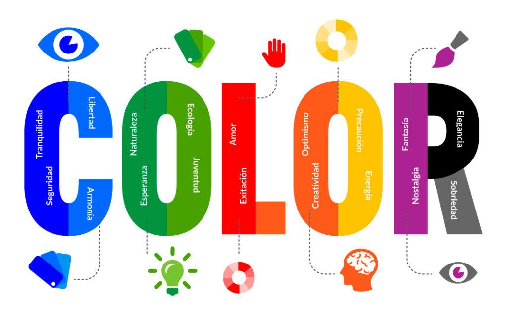 El significado del color usado en Marketing